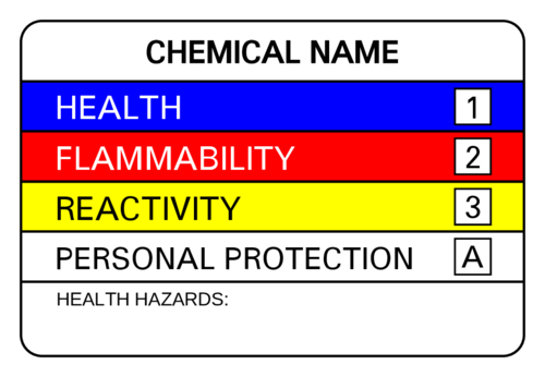 HMIS Labels pre-designed label template for OL996