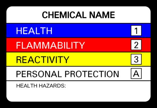 "OL996 - 3"" x 2"" - HMIS Labels"