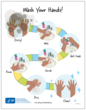 "CDC ""Wash Your Hands!"" Hand Washing Awareness Poster"