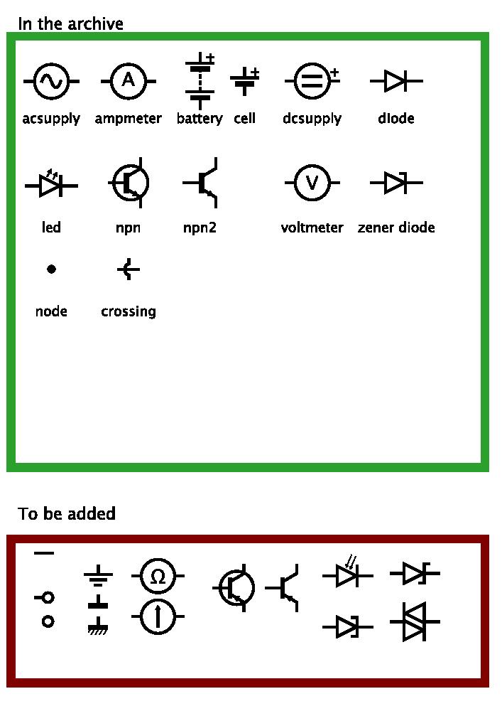 Iec electronic circuit symbols