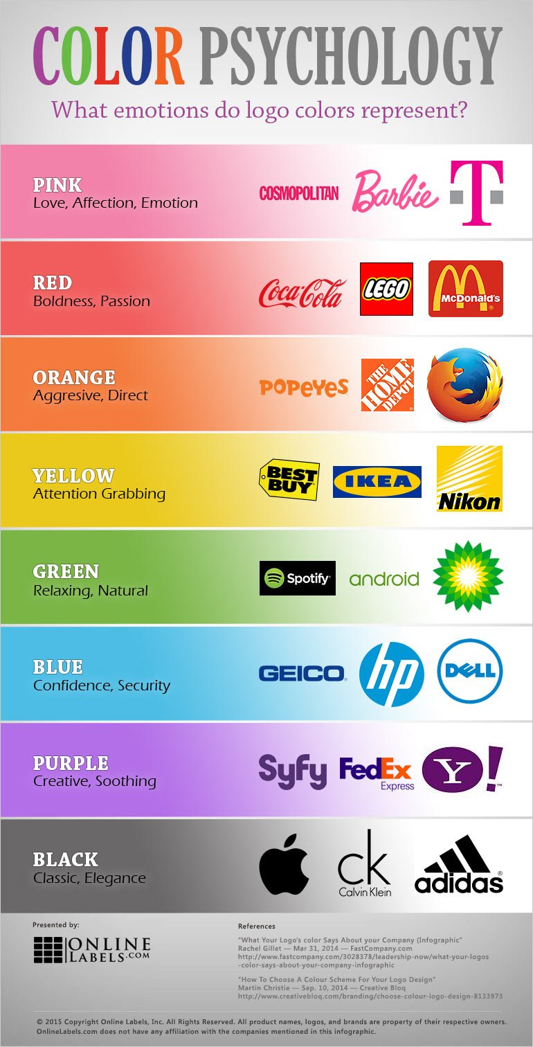 choosing your label colors infographic   label learning
