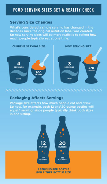 Breakdown of new realistic serving sizes versus traditional serving sizes