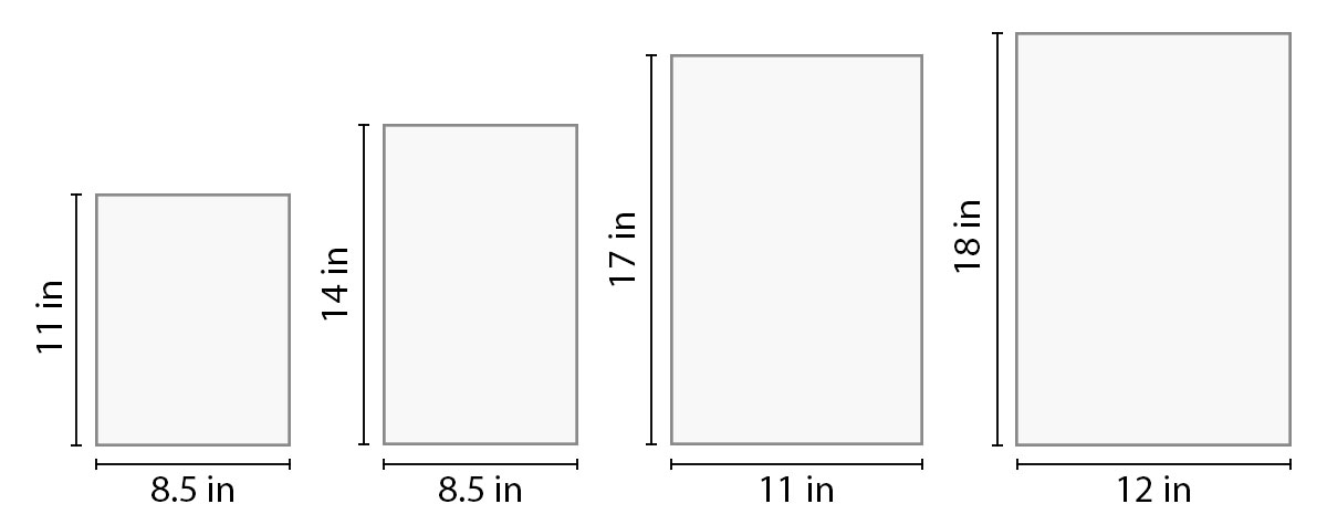 Common ANSI paper sizes.