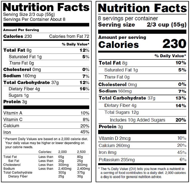 New nutrition label style change comparison.