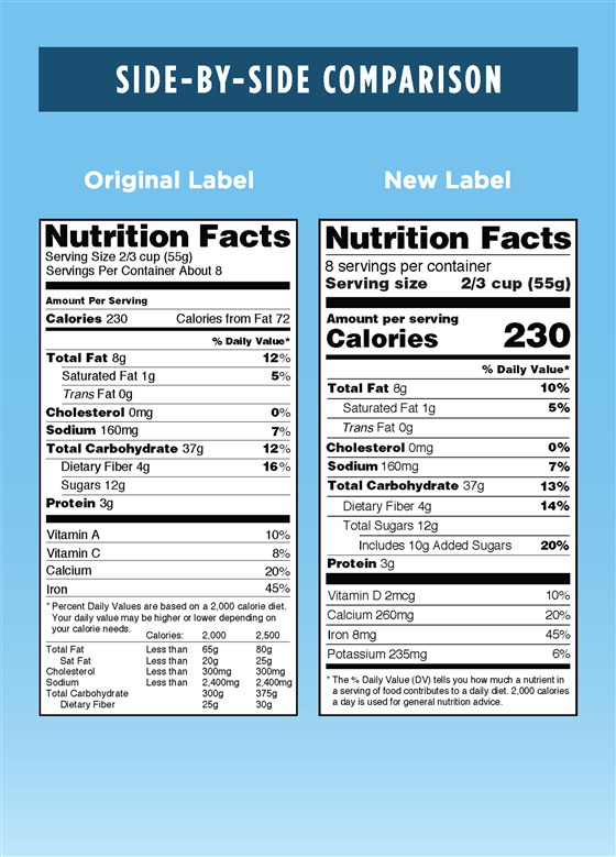 New nutrition label style change comparison.