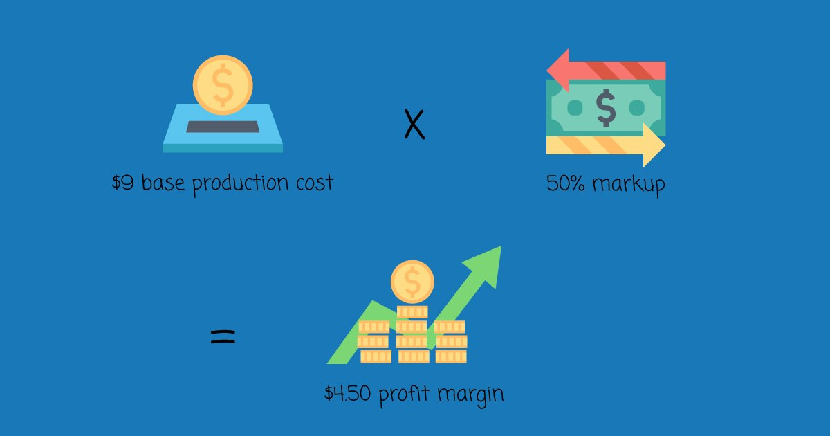 Step 2 in determining how to price your product