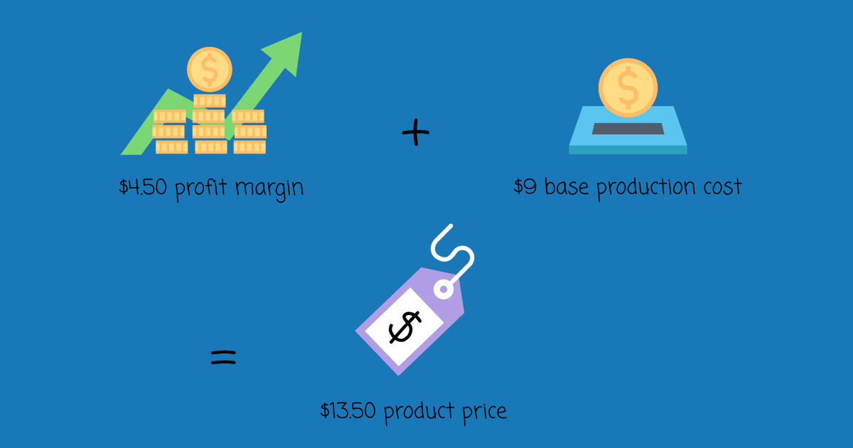 Step 3 in determining how to price your product