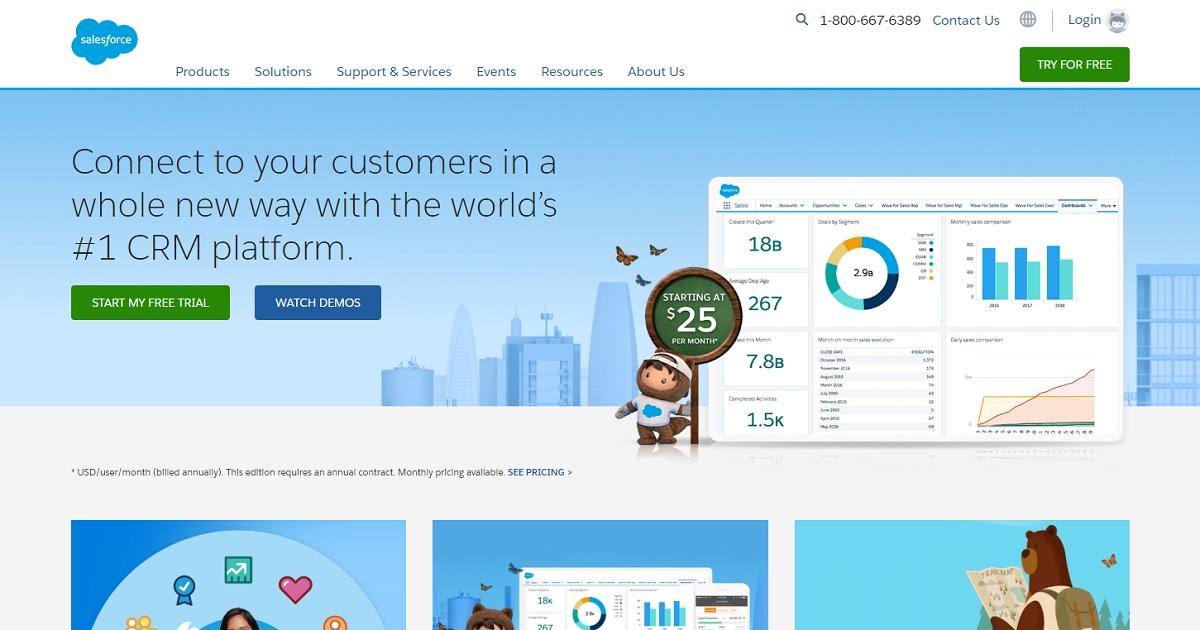 Salesforce CRM homepage