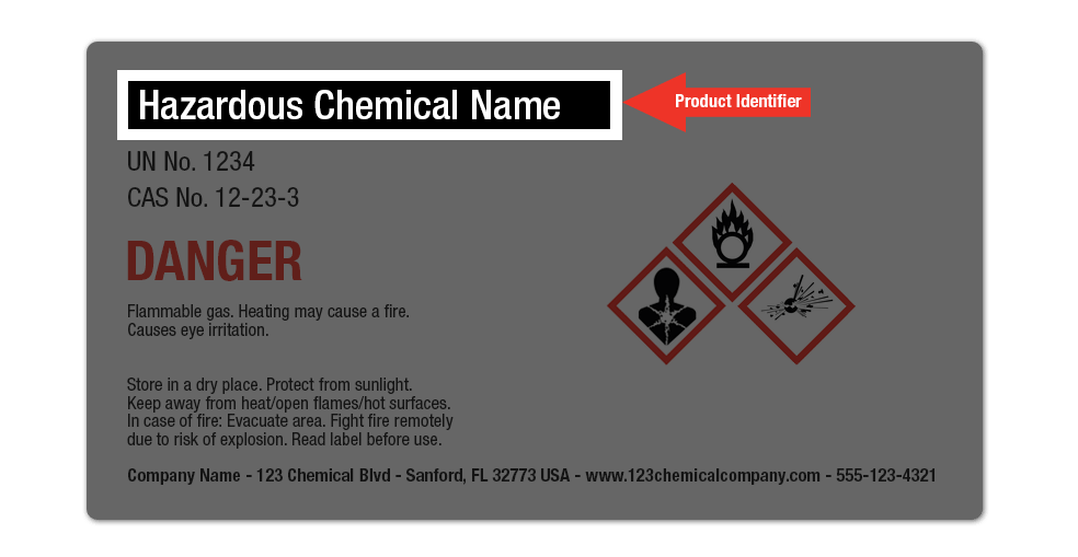 Getting Your GHS Labels OSHAReady OnlineLabelscom - Osha secondary container label template