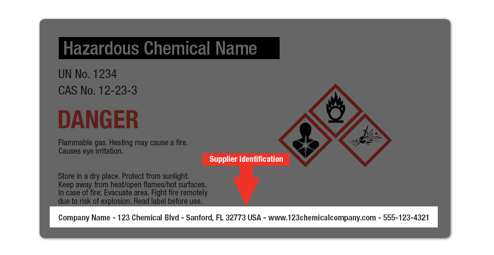 Supplier Identification