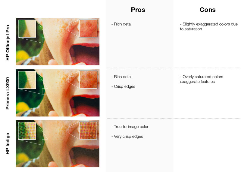 Boy eating tomato image pros and cons table